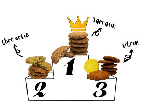Maison Roz Spernez - Podium meilleures ventes de Biscuits bio