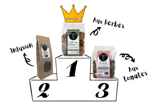 Mademoiselle Breizh - Podium meilleures ventes de produit bio de la gamme