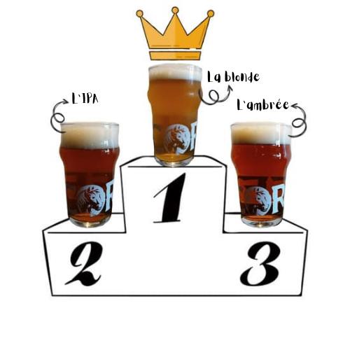 Coreff - Podium meilleures ventes des Bières Bretonne bio